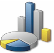 labor market statistics